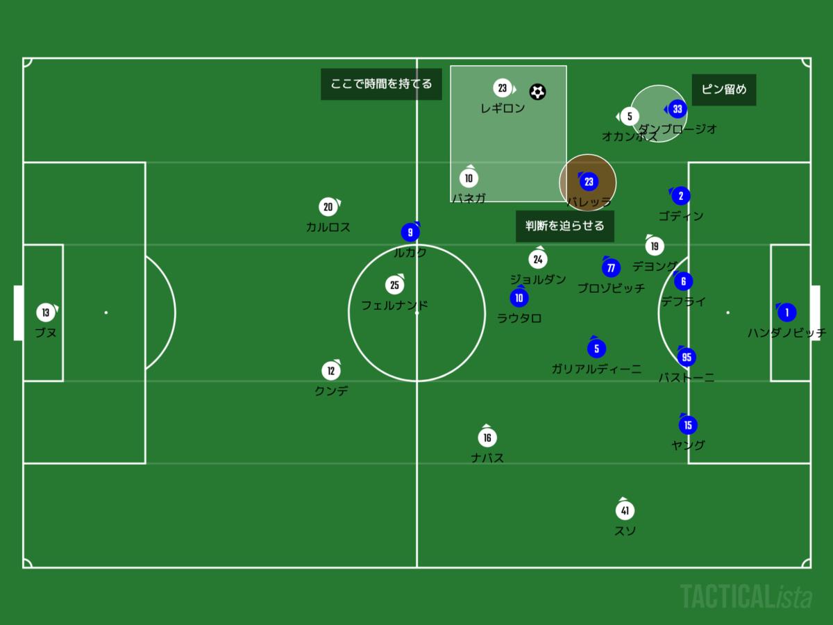 f:id:football-analyst:20200822205759p:plain