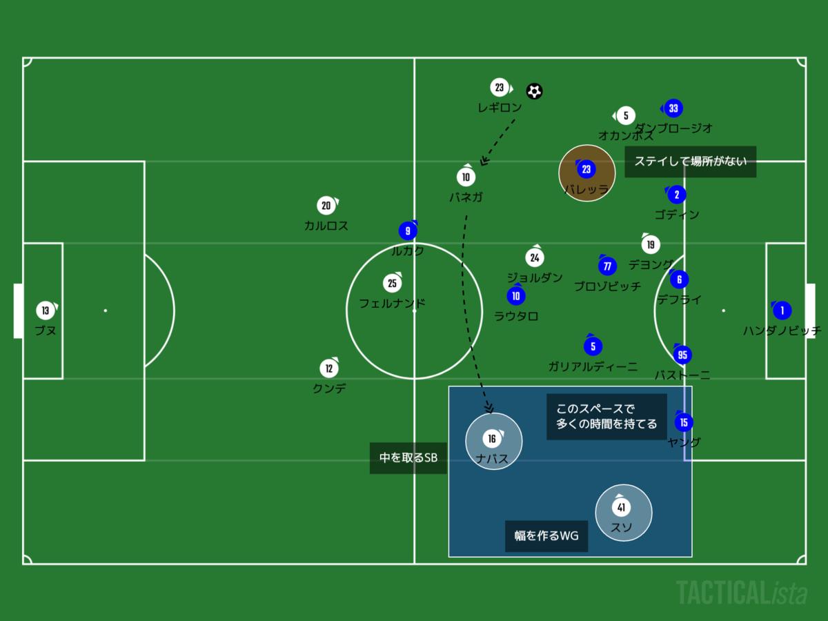 f:id:football-analyst:20200822212357p:plain