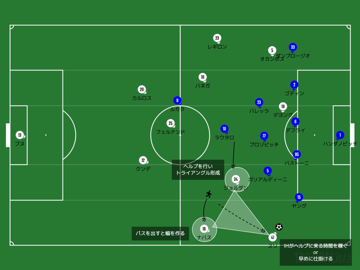 f:id:football-analyst:20200822213352p:plain