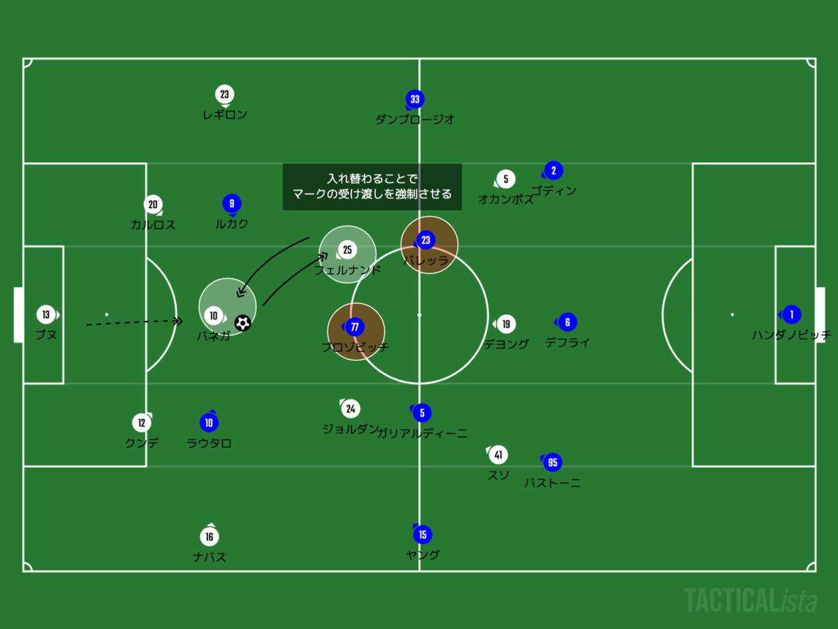 f:id:football-analyst:20200822220340p:plain