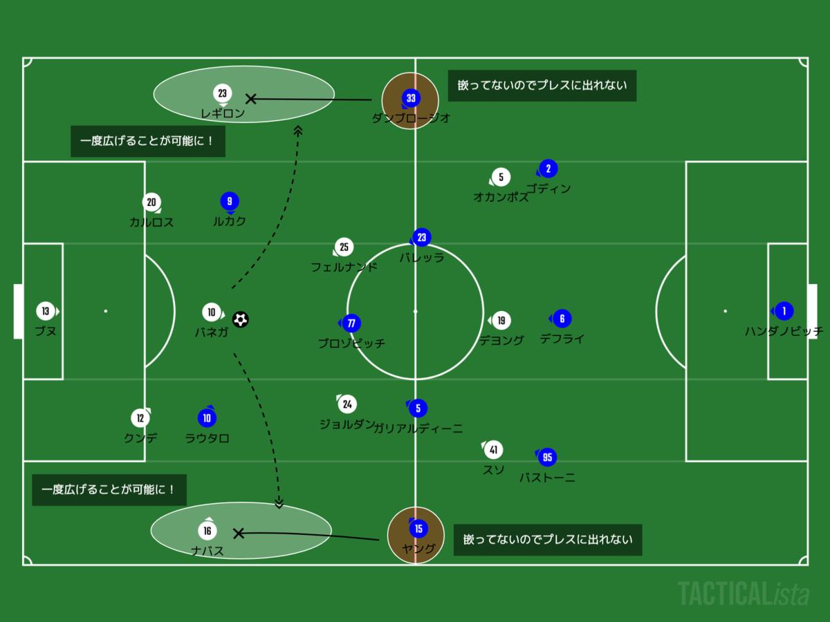 f:id:football-analyst:20200822221110p:plain