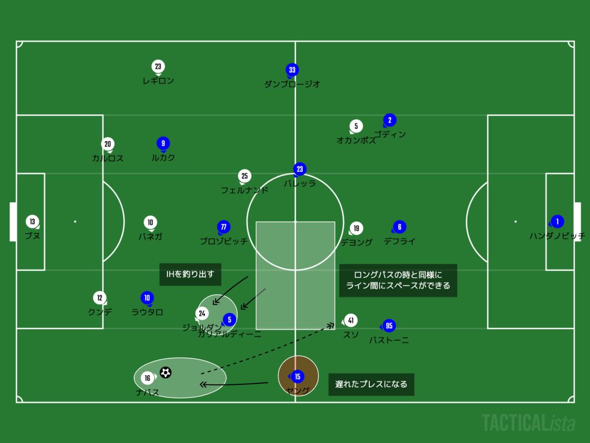 f:id:football-analyst:20200822222111p:plain