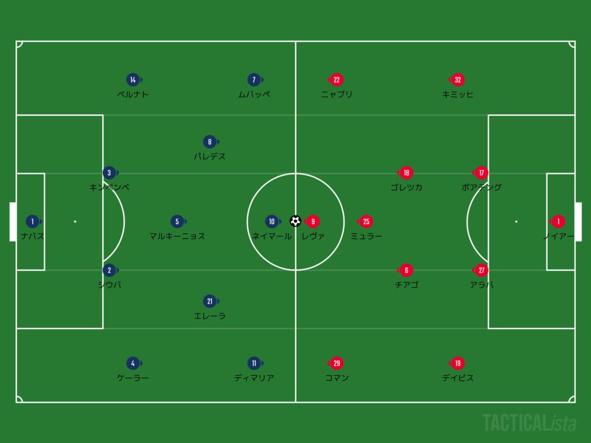 f:id:football-analyst:20200824095134p:plain