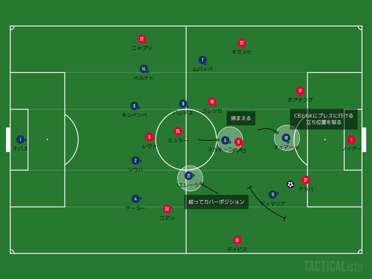 f:id:football-analyst:20200824101309p:plain