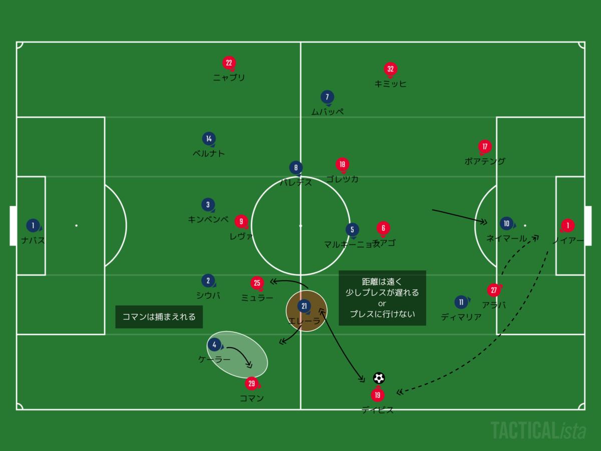 f:id:football-analyst:20200824103130p:plain