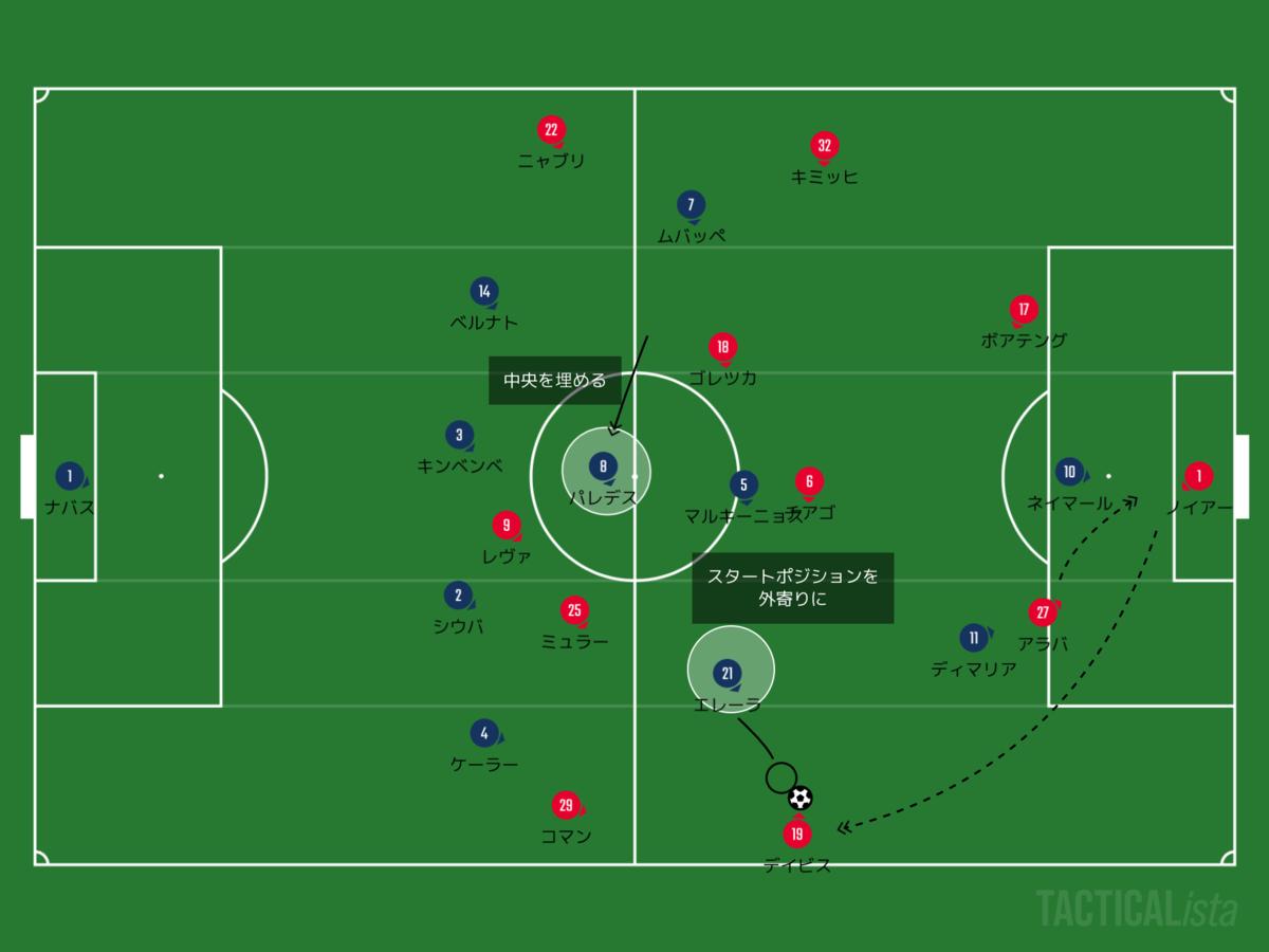 f:id:football-analyst:20200824103808p:plain
