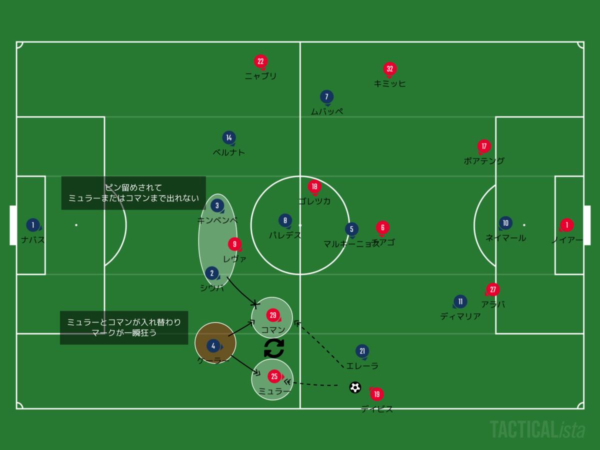 f:id:football-analyst:20200824104435p:plain