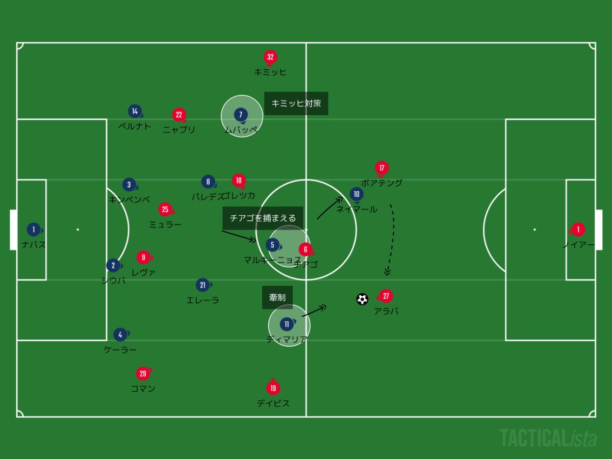 f:id:football-analyst:20200824110012p:plain