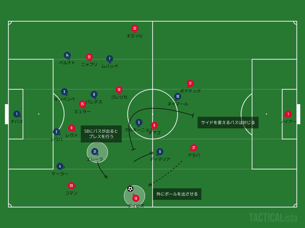 f:id:football-analyst:20200824110700p:plain