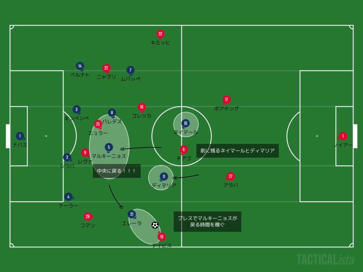 f:id:football-analyst:20200824111217p:plain