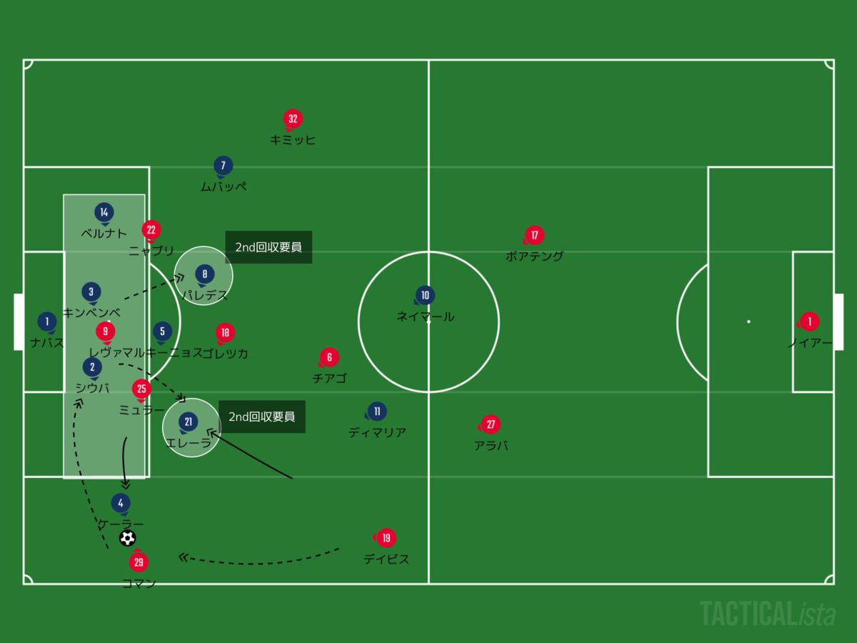 f:id:football-analyst:20200824111846p:plain