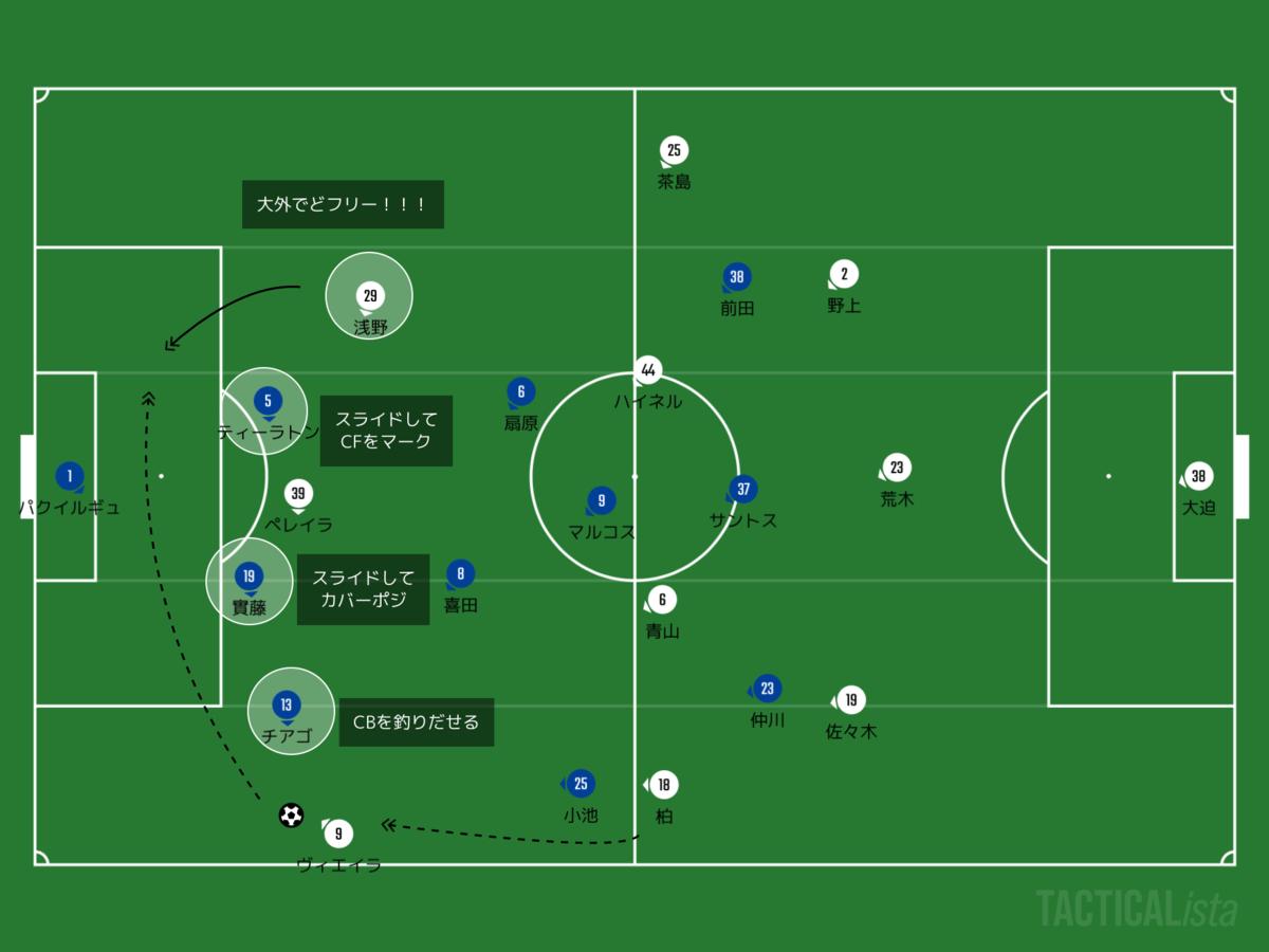 f:id:football-analyst:20200824135640p:plain