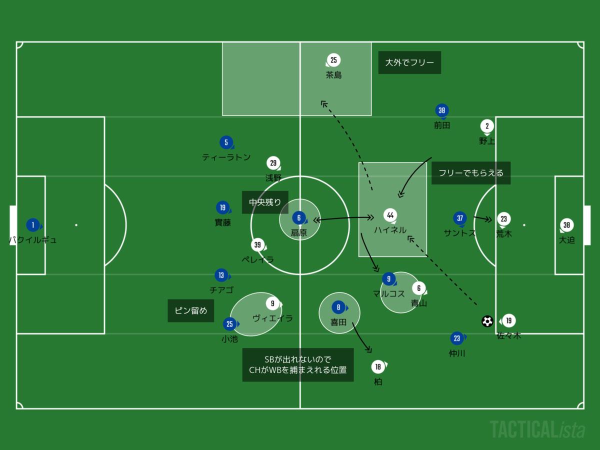 f:id:football-analyst:20200824142353p:plain