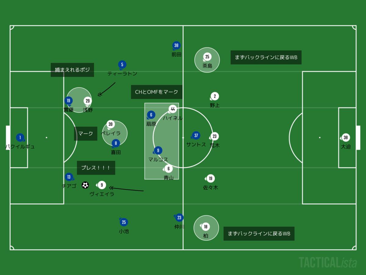 f:id:football-analyst:20200824143720p:plain