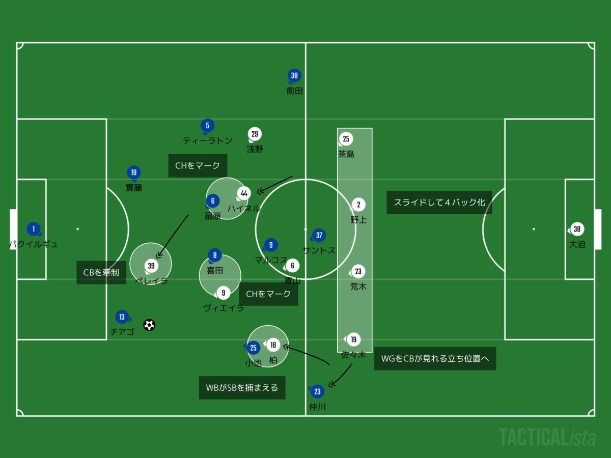 f:id:football-analyst:20200824151847p:plain