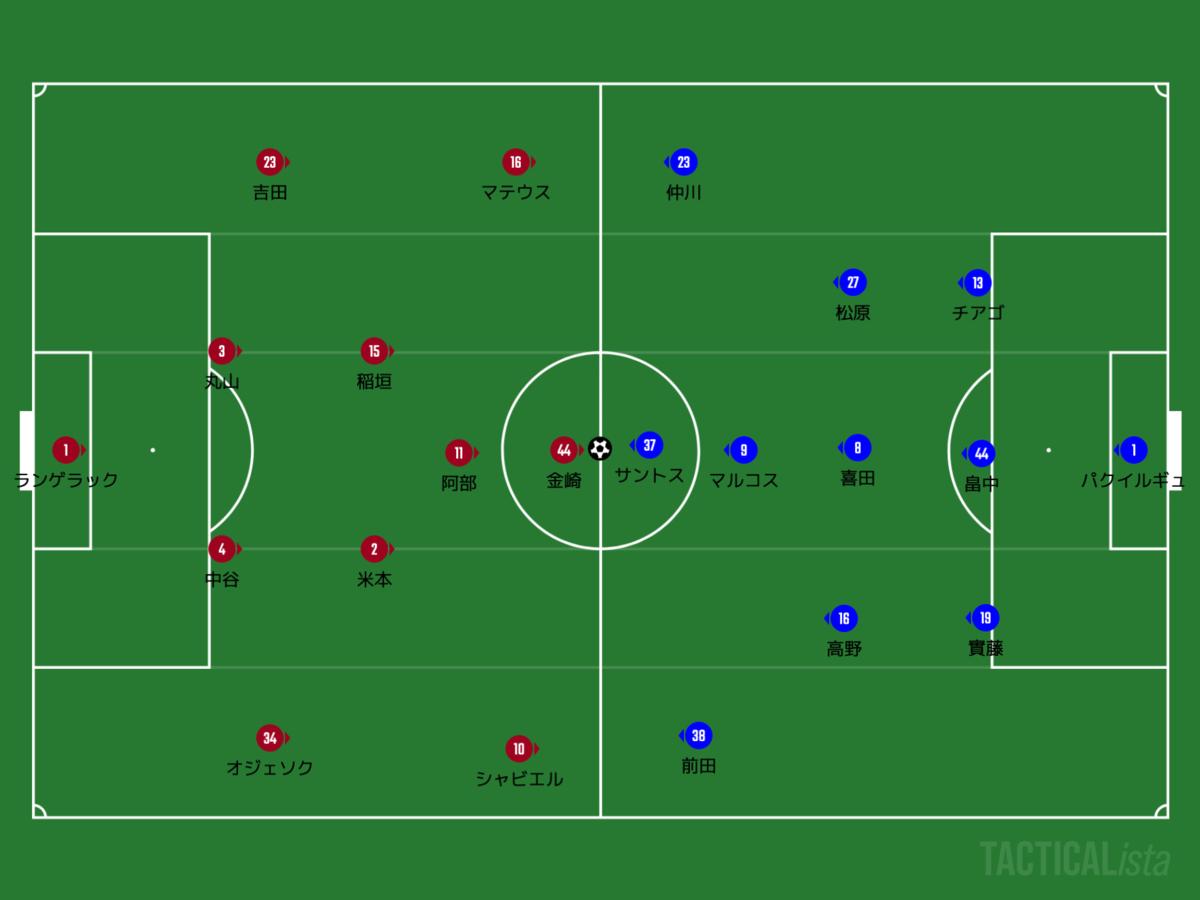 f:id:football-analyst:20200910085259p:plain