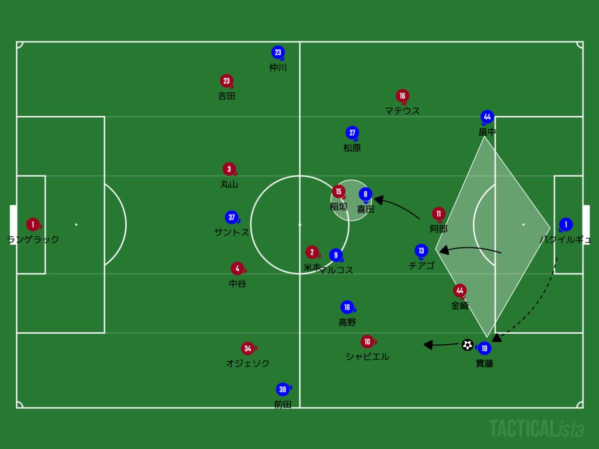 f:id:football-analyst:20200910090853p:plain