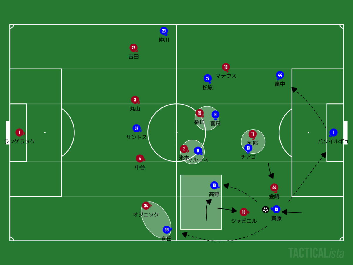 f:id:football-analyst:20200910091825p:plain