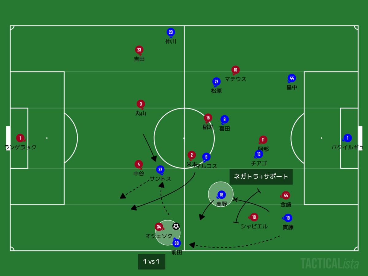 f:id:football-analyst:20200910092949p:plain