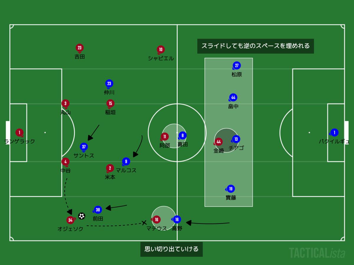 f:id:football-analyst:20200910095446p:plain