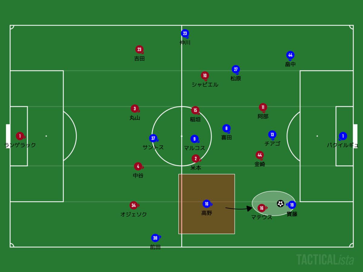 f:id:football-analyst:20200910102020p:plain