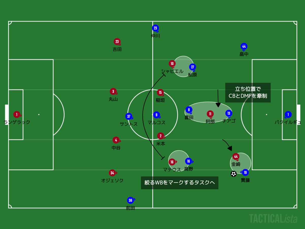 f:id:football-analyst:20200910103506p:plain