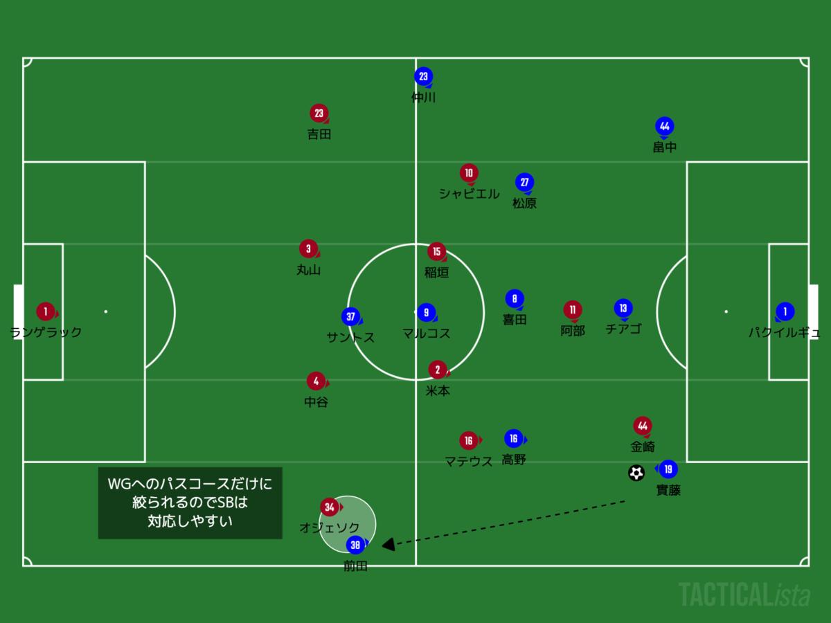 f:id:football-analyst:20200910105058p:plain