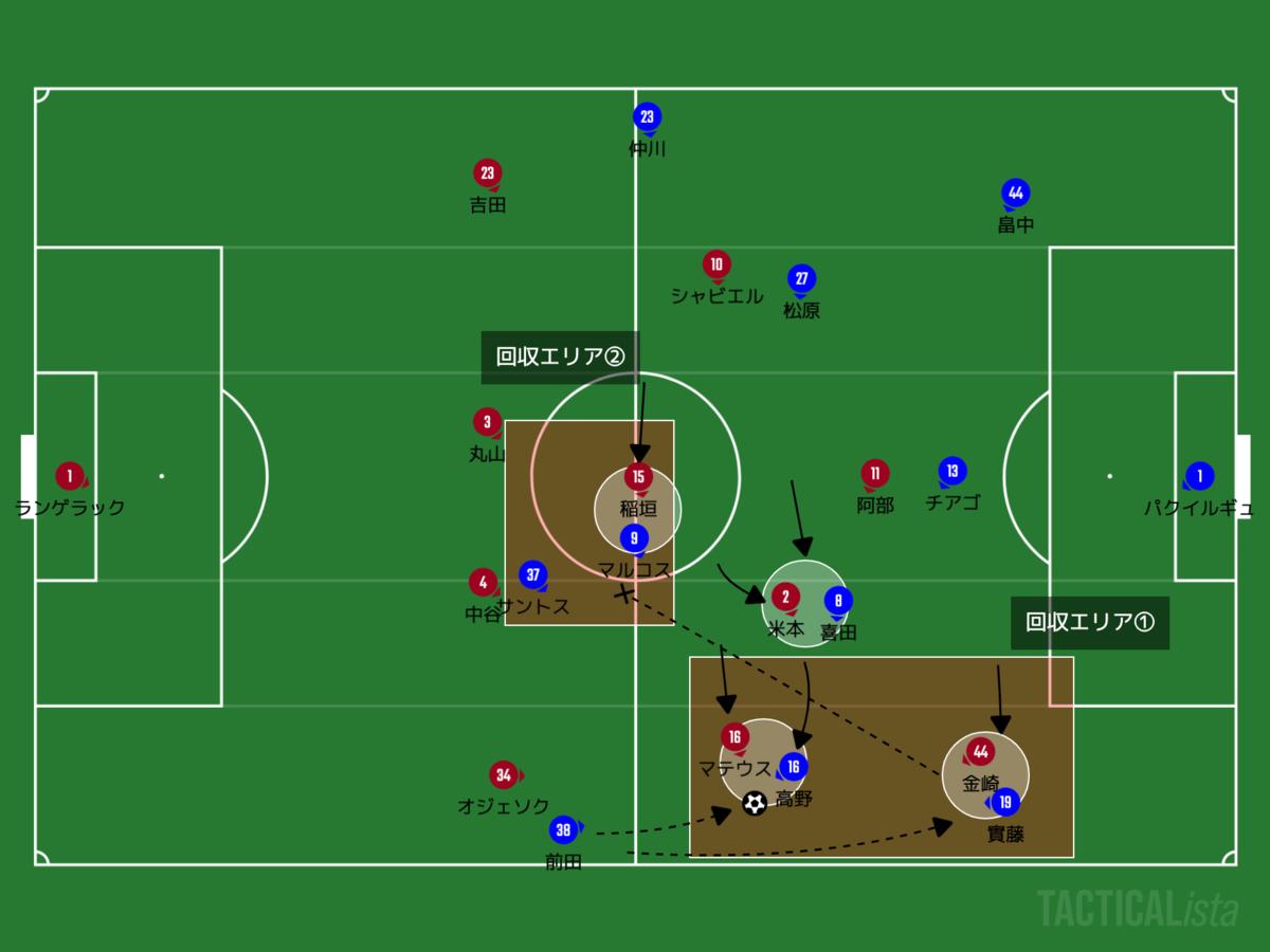 f:id:football-analyst:20200910110525p:plain