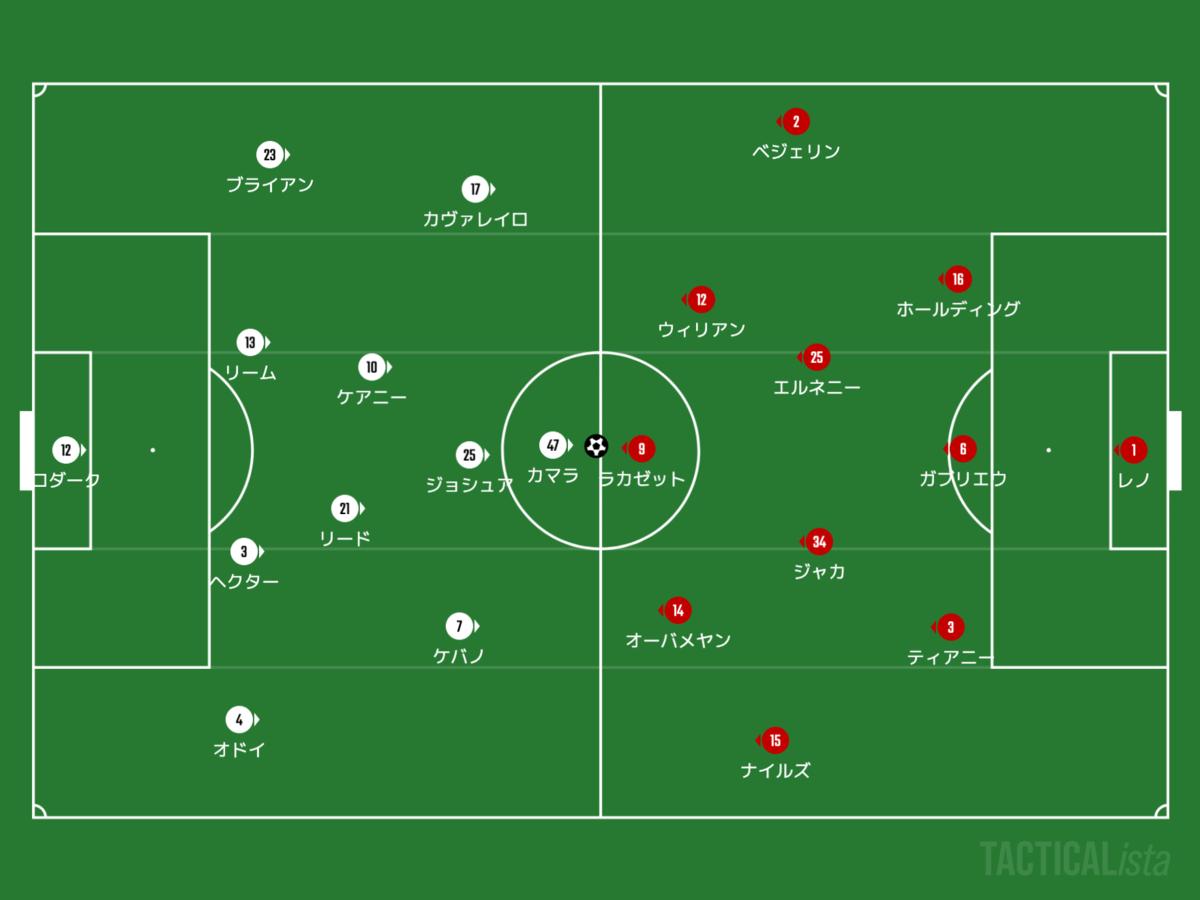 f:id:football-analyst:20200912232845p:plain