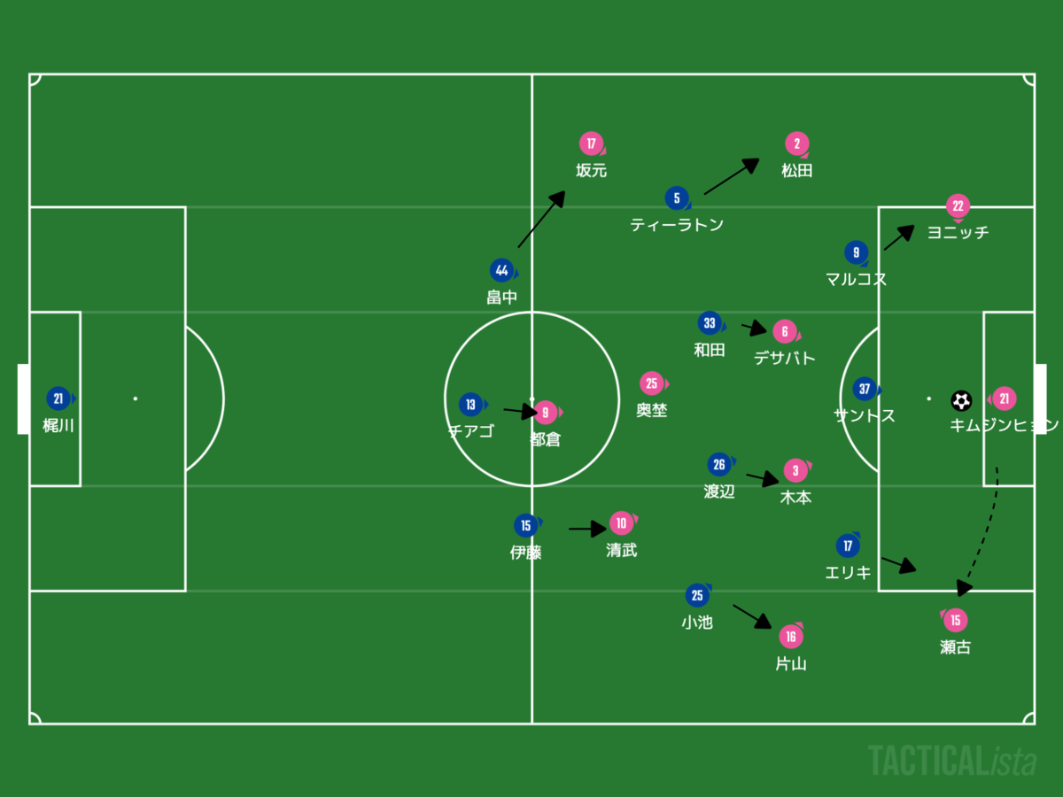 f:id:football-analyst:20200914094938p:plain