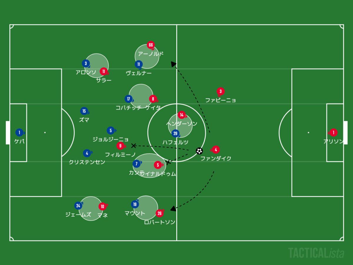 f:id:football-analyst:20200921113144p:plain