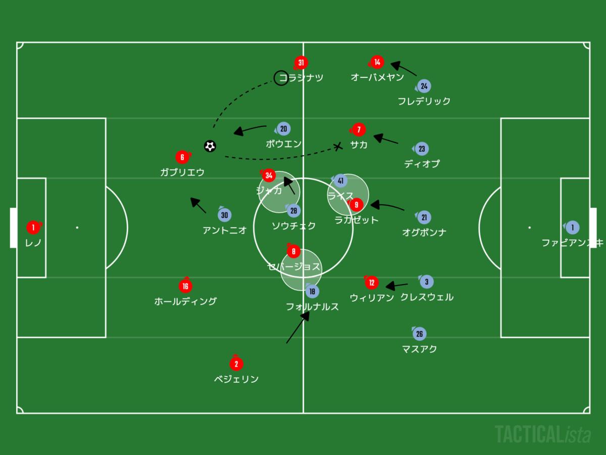 f:id:football-analyst:20200921151238p:plain