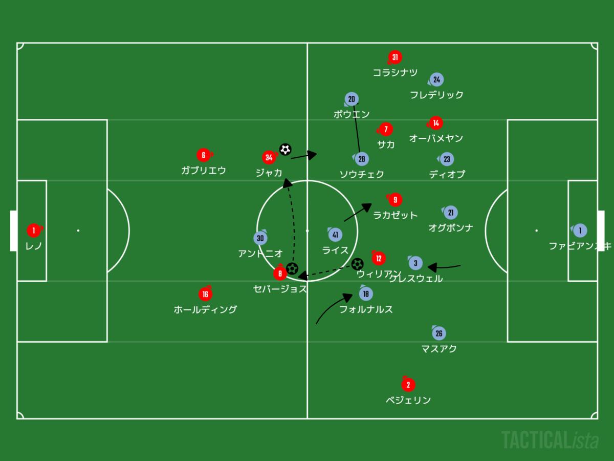 f:id:football-analyst:20200921153636p:plain