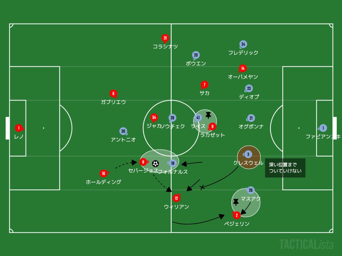 f:id:football-analyst:20200921200228p:plain