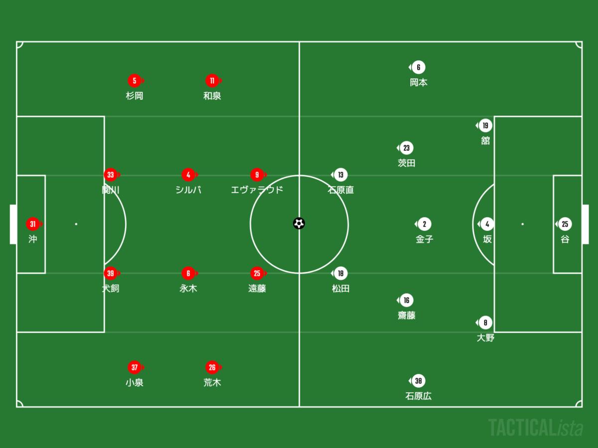 f:id:football-analyst:20200924160505p:plain