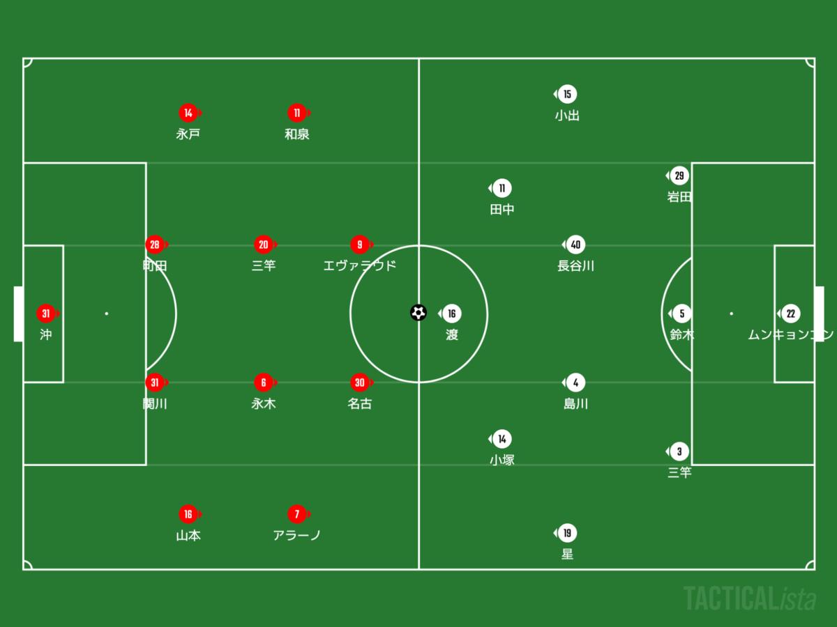 f:id:football-analyst:20200928095109p:plain