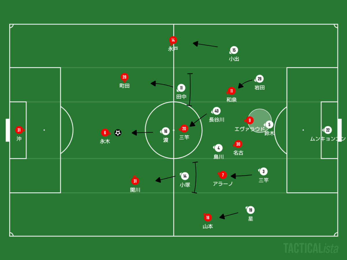 f:id:football-analyst:20200928101234p:plain
