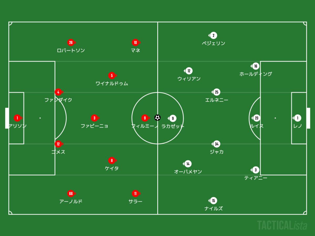 f:id:football-analyst:20200929221643p:plain