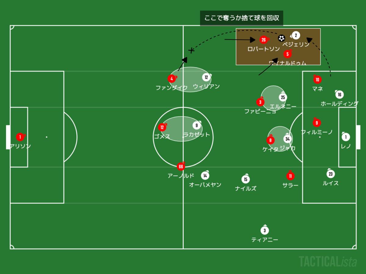 f:id:football-analyst:20200929224052p:plain