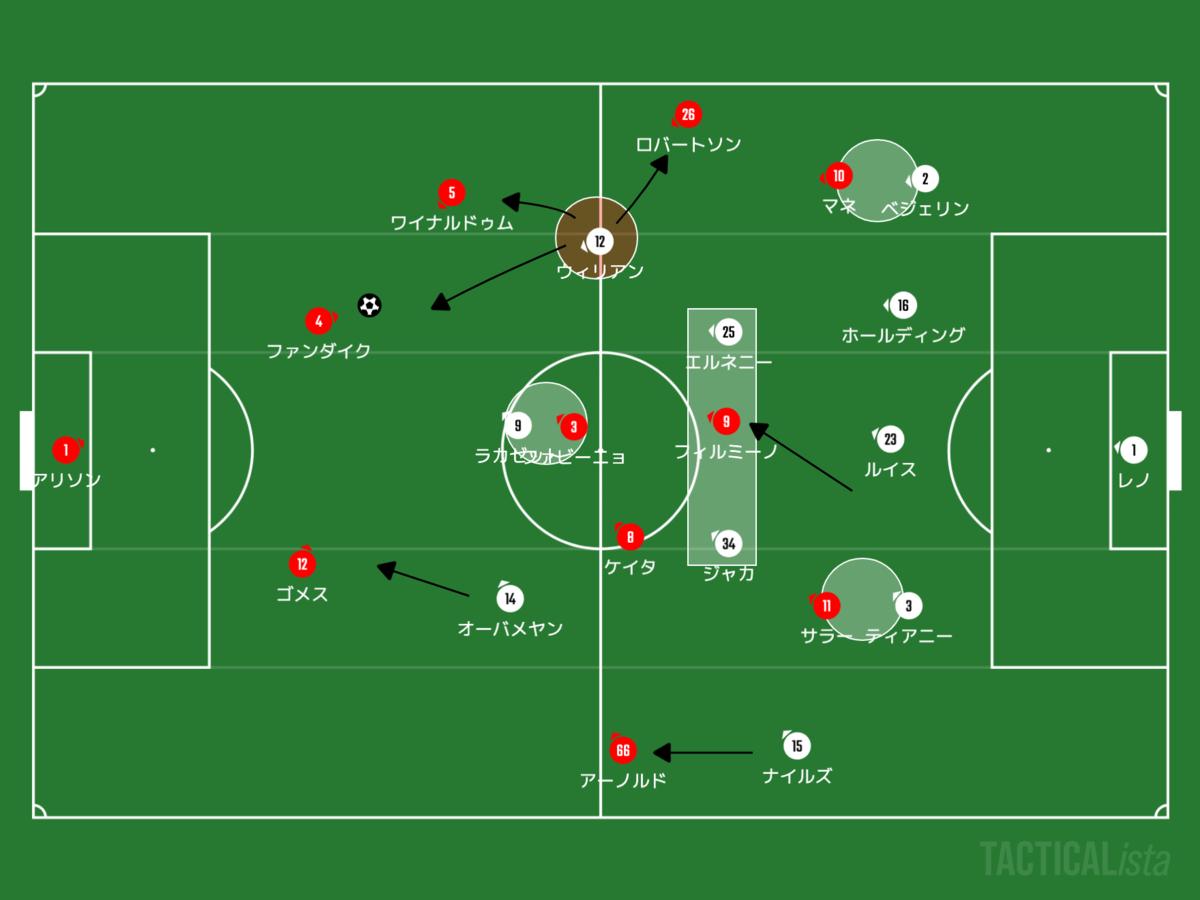 f:id:football-analyst:20200929233230p:plain