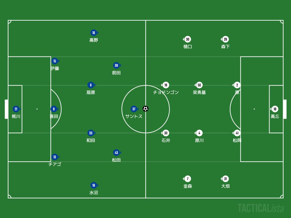 f:id:football-analyst:20201001083018p:plain