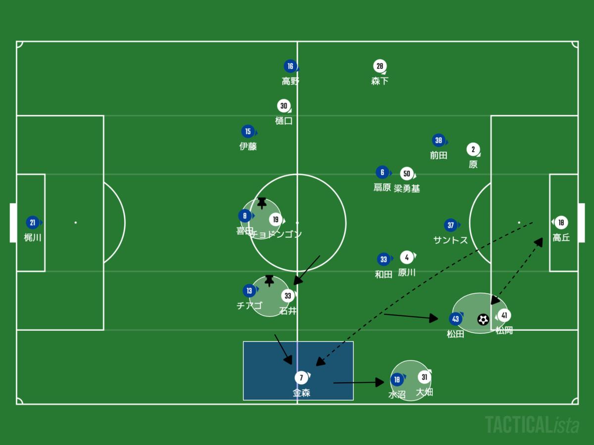 f:id:football-analyst:20201001090938p:plain