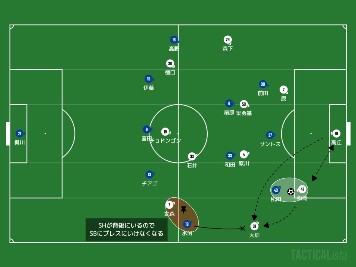 f:id:football-analyst:20201001093114p:plain
