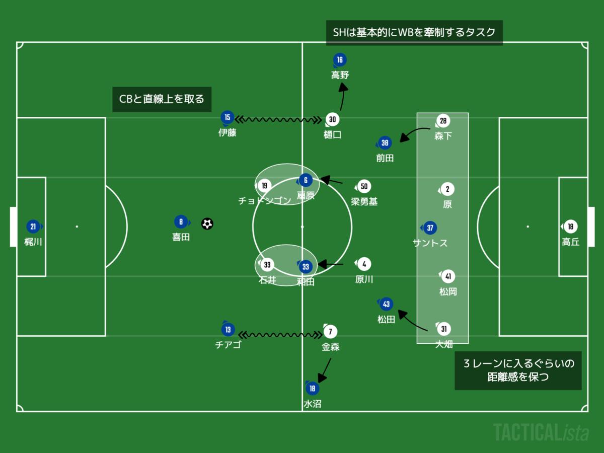 f:id:football-analyst:20201001105426p:plain