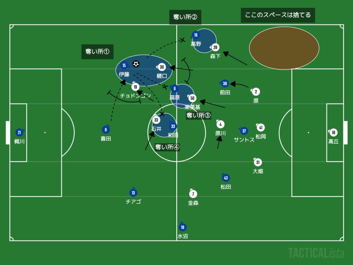 f:id:football-analyst:20201001111018p:plain