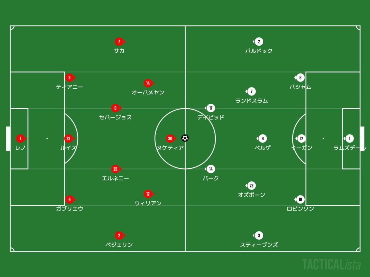 f:id:football-analyst:20201005102817p:plain