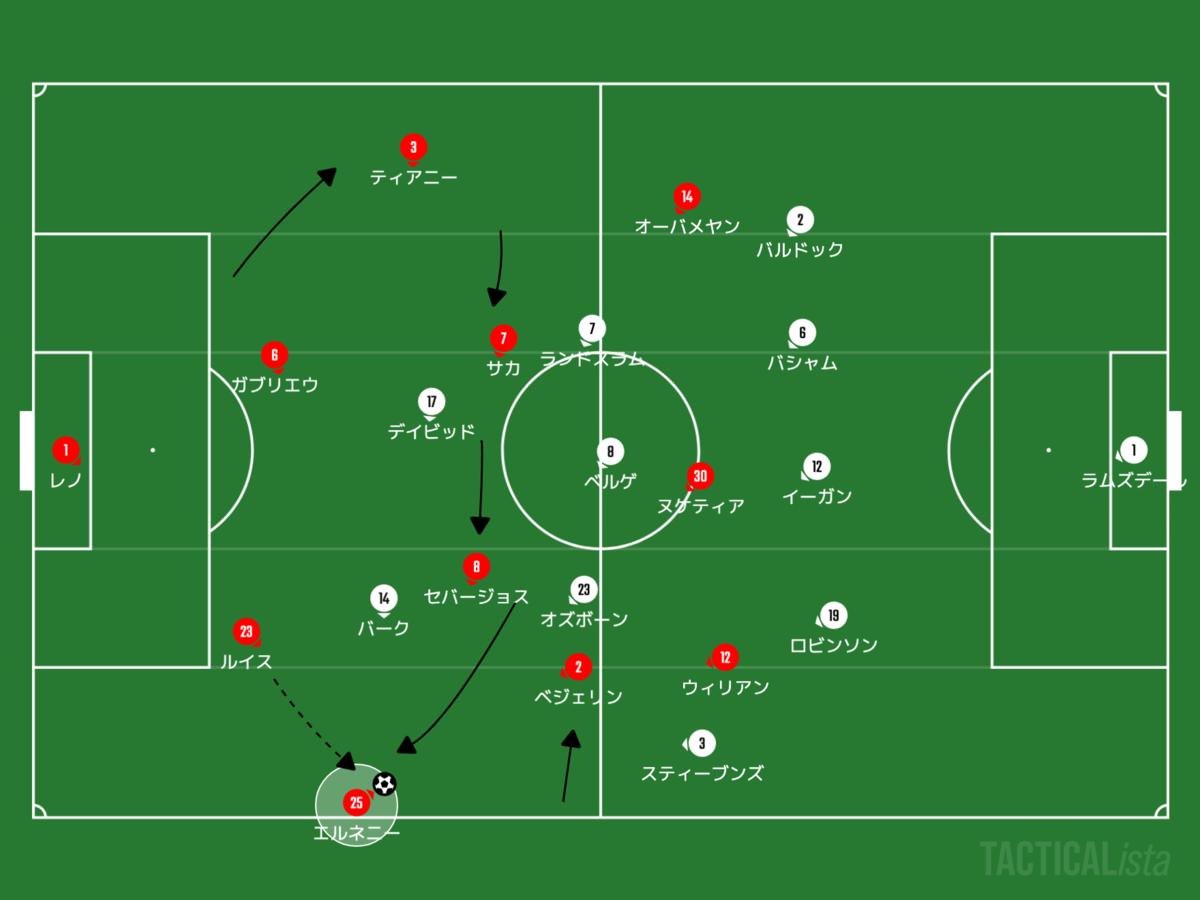 f:id:football-analyst:20201005104055p:plain
