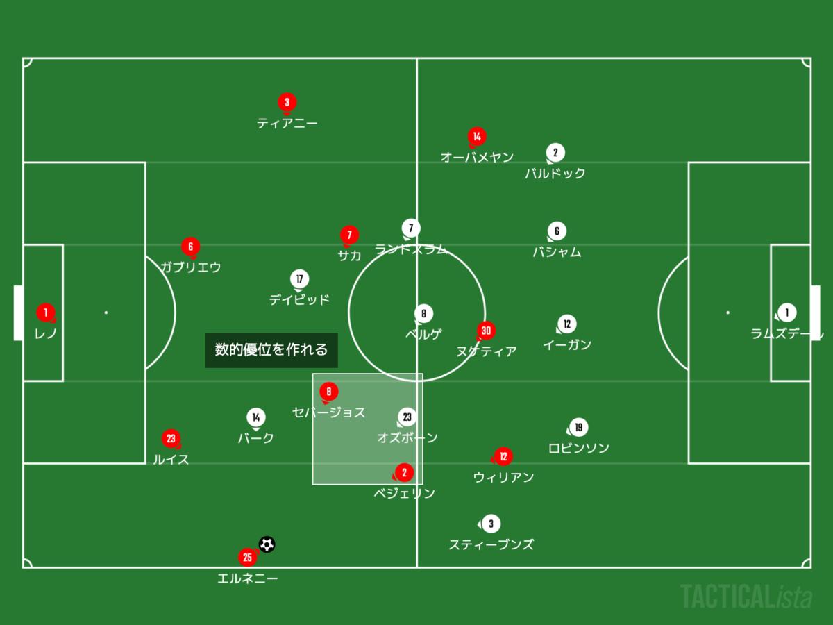 f:id:football-analyst:20201005105239p:plain