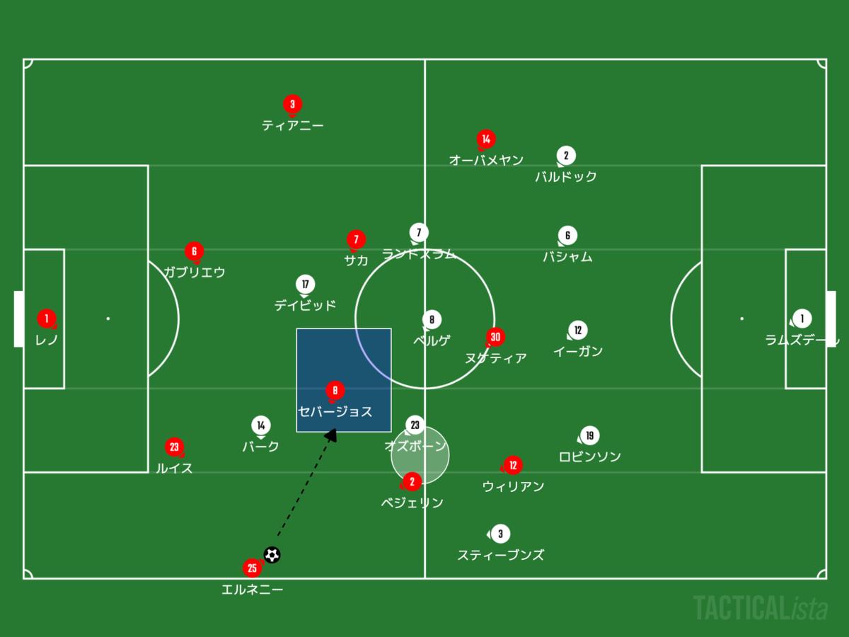 f:id:football-analyst:20201005110055p:plain