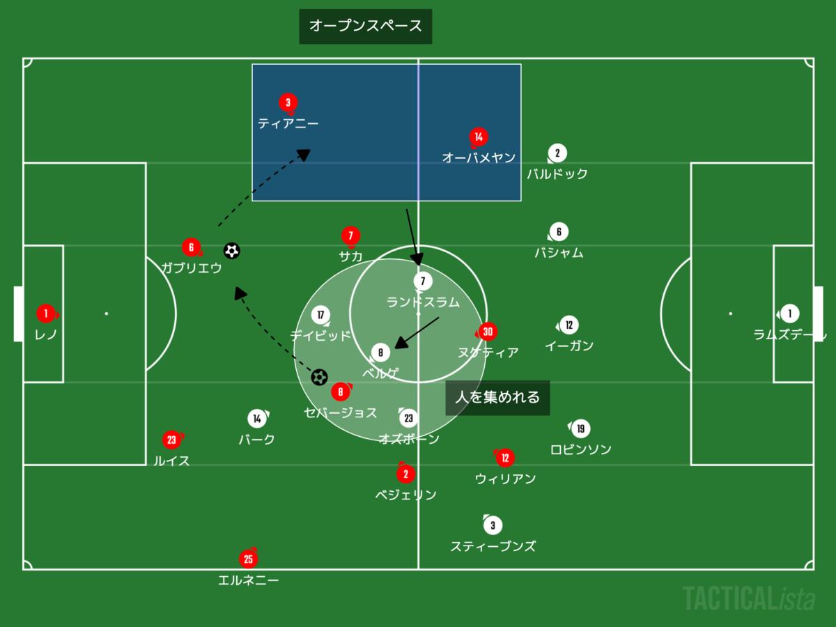 f:id:football-analyst:20201005110232p:plain